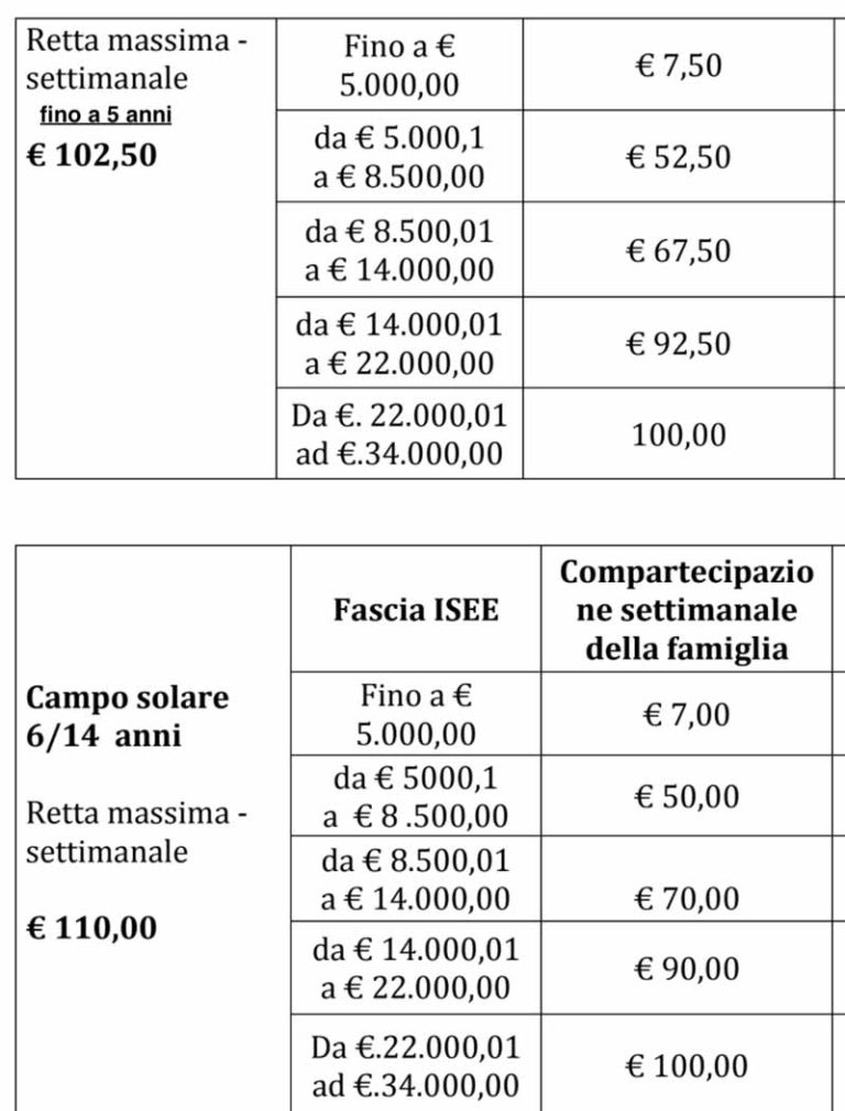 tariffe campi solari Pisa